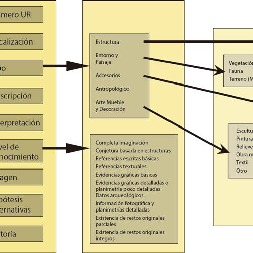 Terminología, Aplicaciones y Protocolos