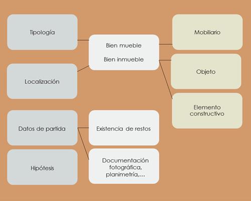Teoría y Protocolos