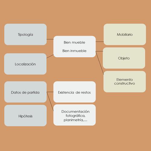 esquema protocolos virtualización
