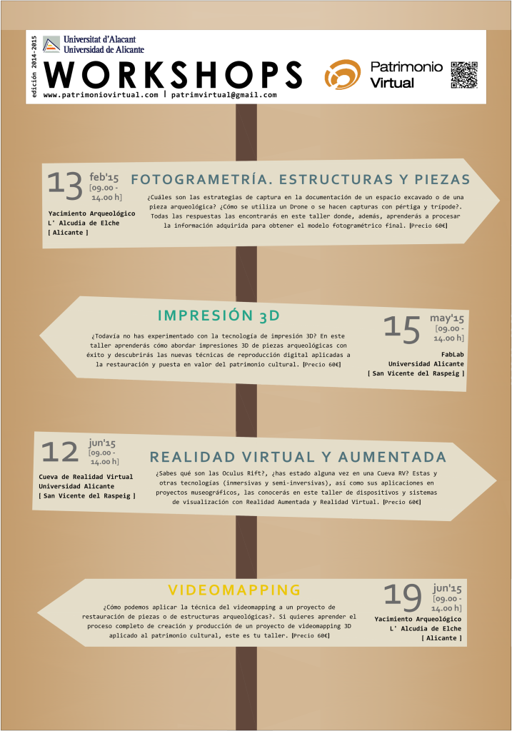 Workshops 2015 Patrimonio Virtual